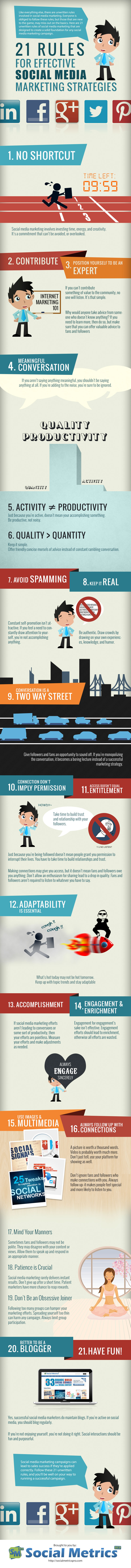 21 Rules For Effective Social Media Marketing Strategies [Infographic]