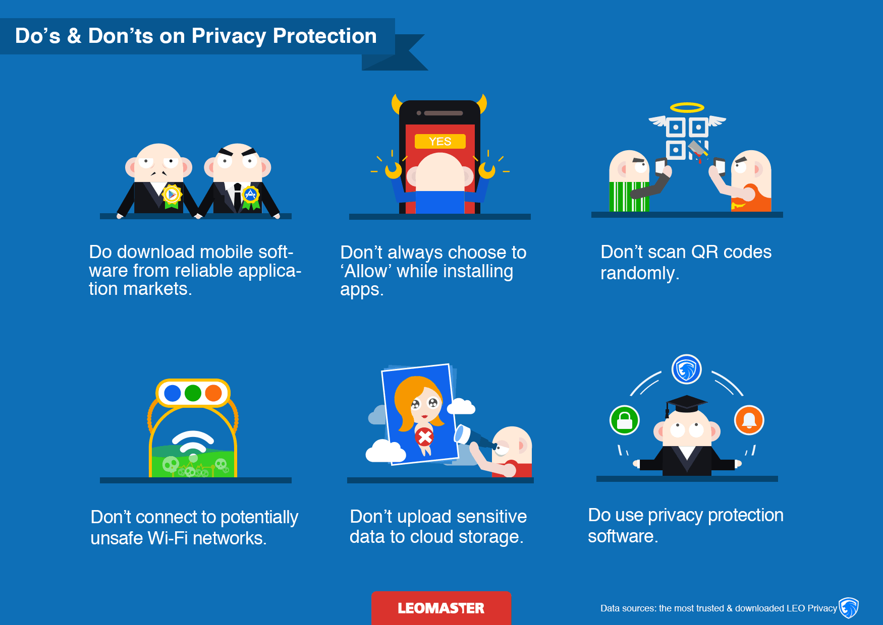 Privacy Protection Leo Apps