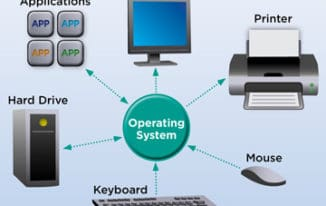 What Is Operating System? Best OS - iOS vs. Android vs. KaiOS?