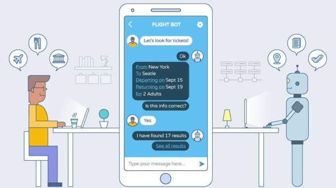 What Are Chatbots?